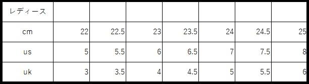 レディースus・ukサイズチャート